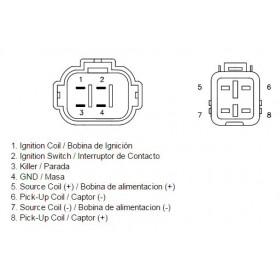 Boîtier CDI TECNIUM Yamaha YFZ350 Banshee