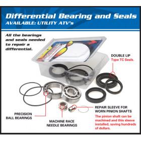 Kit roulements & joints de différentiel avant ALL BALLS Kawasaki KRF TERYX 750